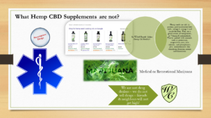 What hemp cbd supplements are not